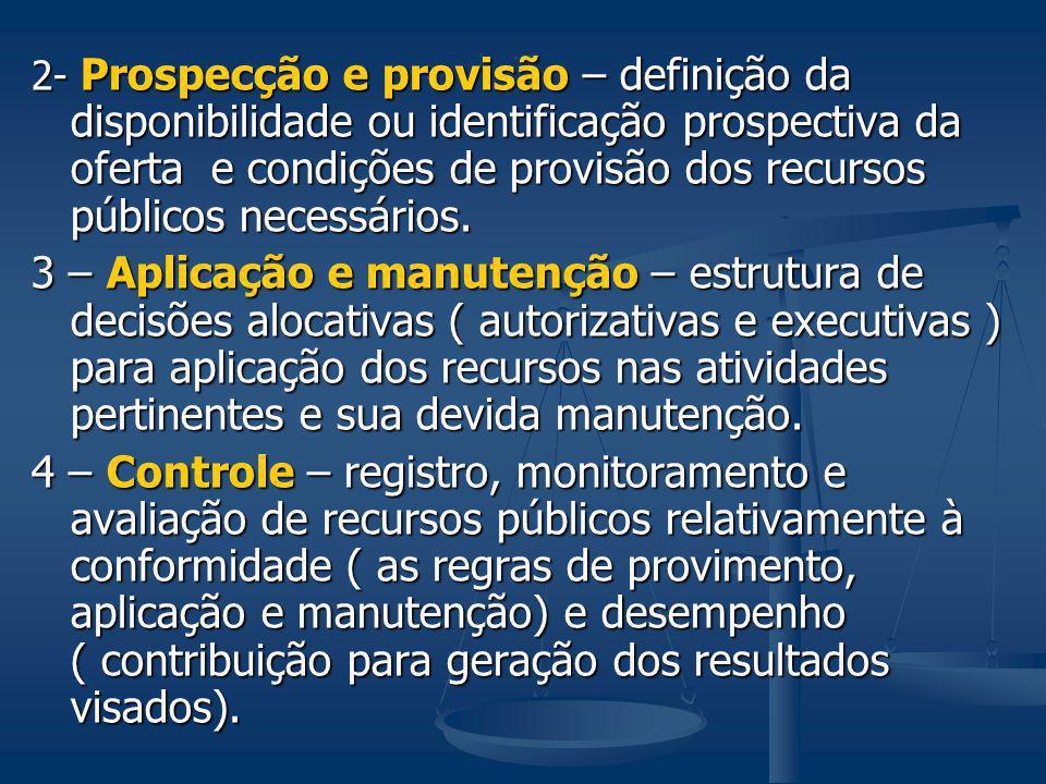 2- Prospecção e provisão – definição da disponibilidade ou identificação prospectiva da oferta e condições de provisão dos recursos públicos necessários.