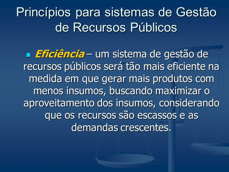 Princípios para sistemas de Gestão de Recursos Públicos