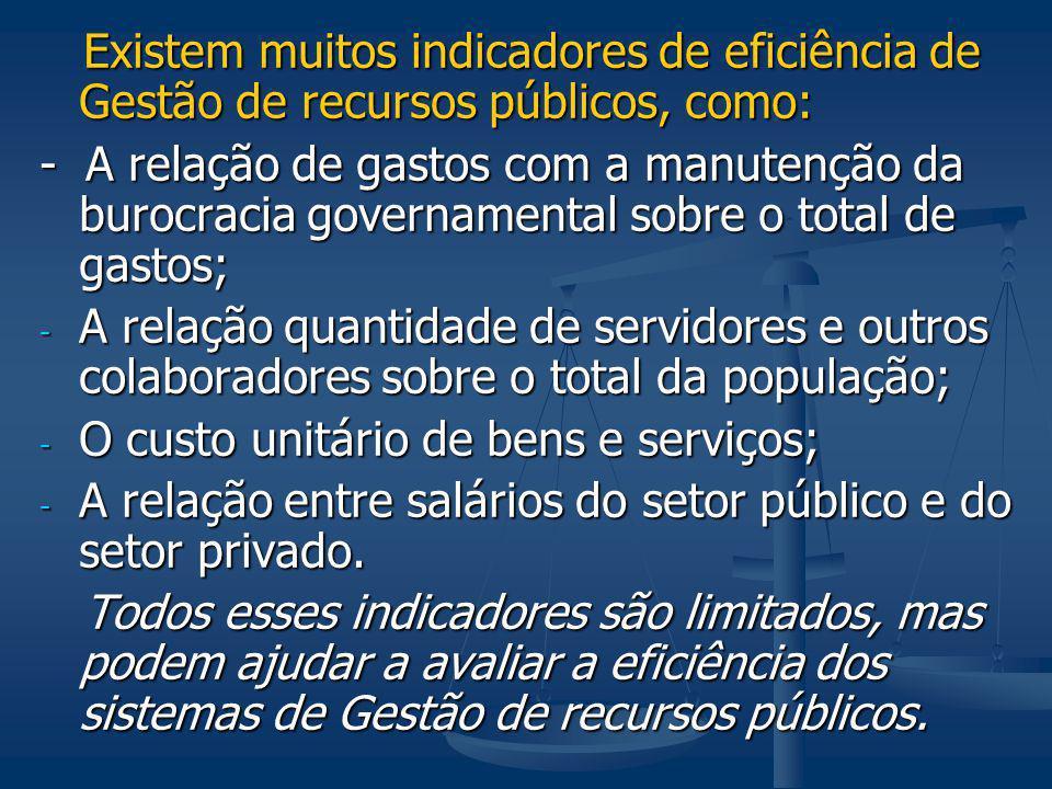 Existem muitos indicadores de eficiência de Gestão de recursos públicos, como: