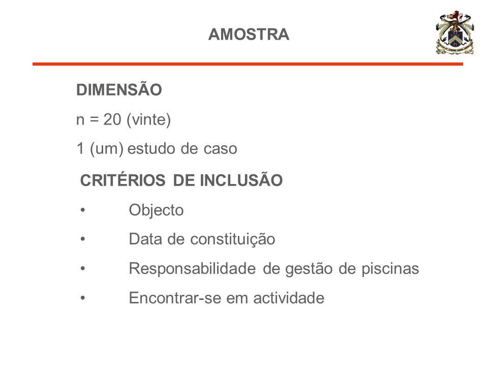 AMOSTRA DIMENSÃO. n = 20 (vinte) 1 (um) estudo de caso. CRITÉRIOS DE INCLUSÃO. Objecto. Data de constituição.
