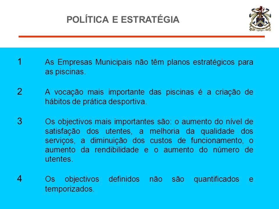 POLÍTICA E ESTRATÉGIA 1 As Empresas Municipais não têm planos estratégicos para as piscinas.