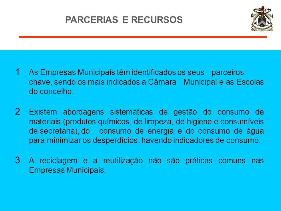 PARCERIAS E RECURSOS