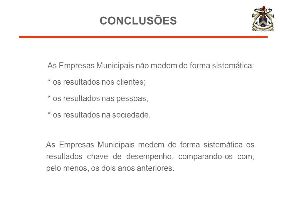 CONCLUSÕES As Empresas Municipais não medem de forma sistemática: