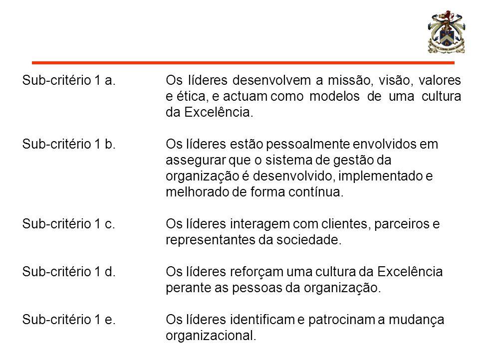 Sub-critério 1 a. Os líderes desenvolvem a missão, visão, valores