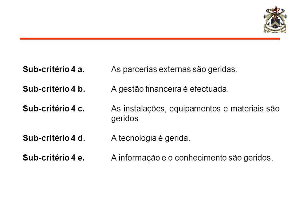 Sub-critério 4 a. As parcerias externas são geridas.