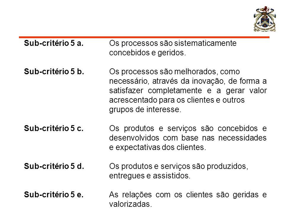 Sub-critério 5 a. Os processos são sistematicamente