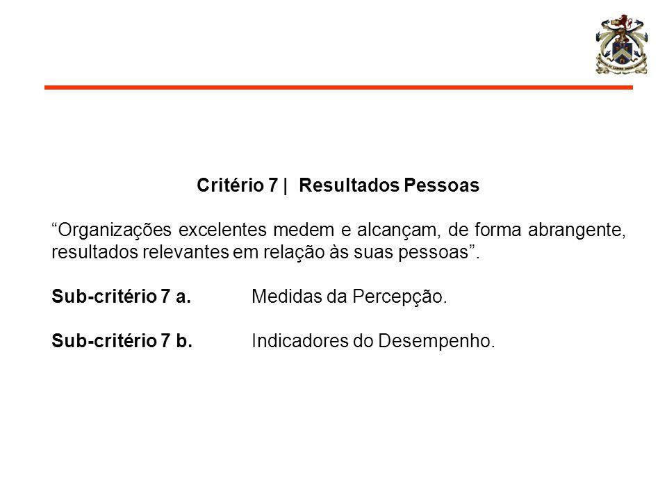 Critério 7 | Resultados Pessoas