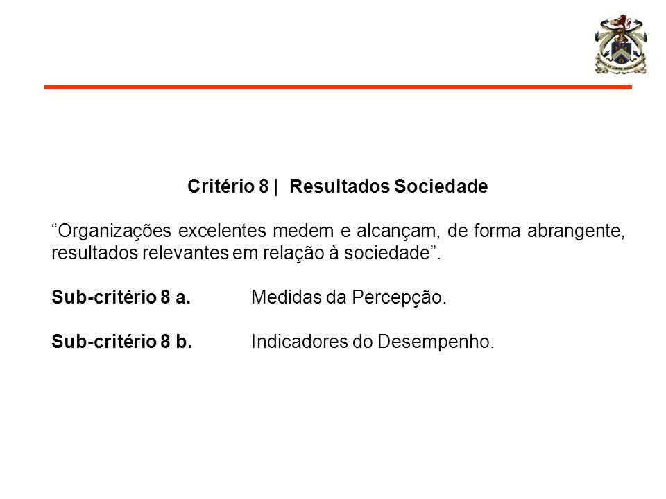 Critério 8 | Resultados Sociedade
