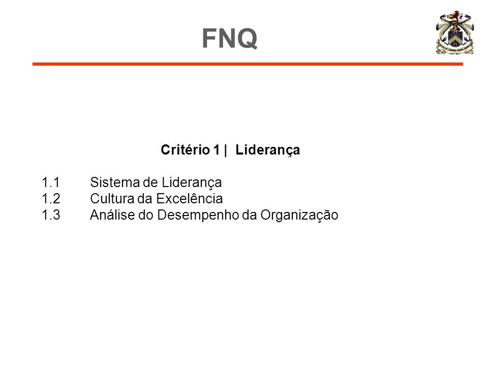 FNQ Critério 1 | Liderança 1.1 Sistema de Liderança