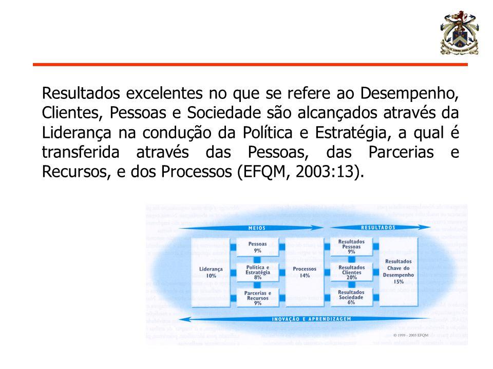 Resultados excelentes no que se refere ao Desempenho, Clientes, Pessoas e Sociedade são alcançados através da Liderança na condução da Política e Estratégia, a qual é transferida através das Pessoas, das Parcerias e Recursos, e dos Processos (EFQM, 2003:13).