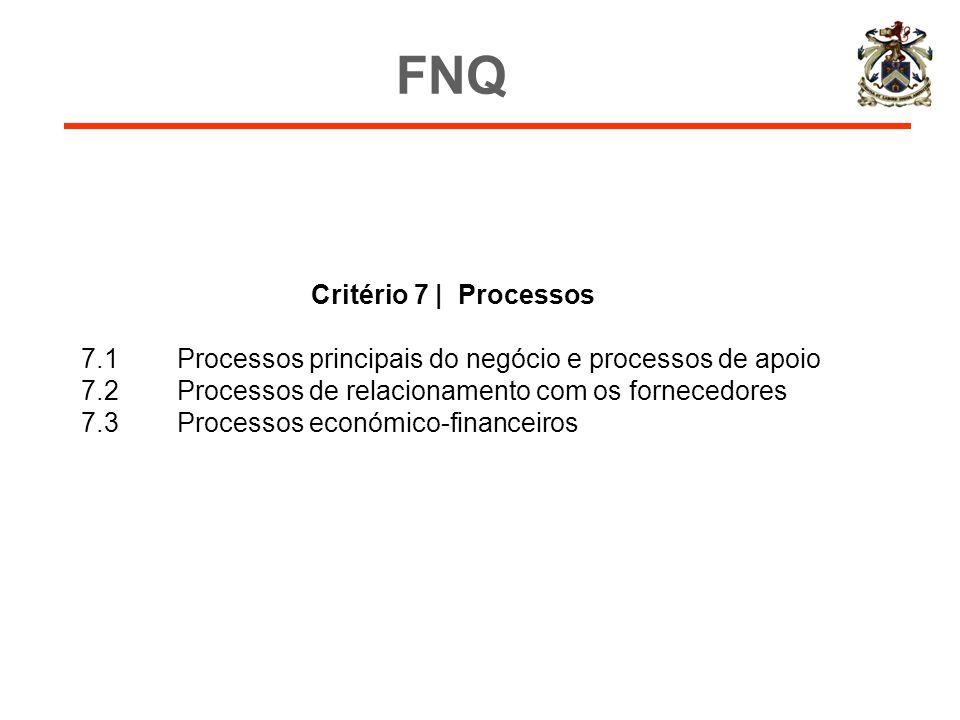 FNQ Critério 7 | Processos
