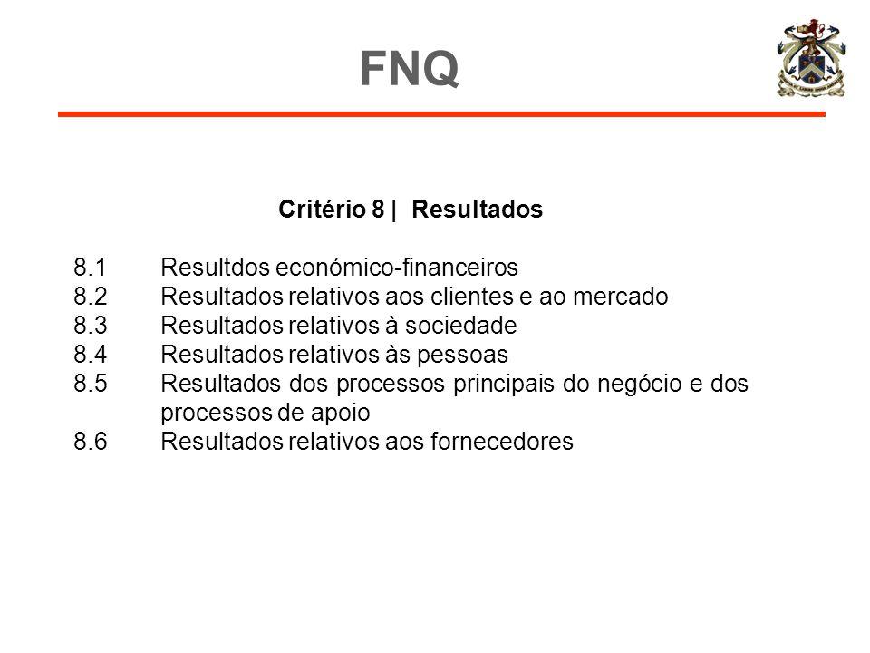 FNQ Critério 8 | Resultados 8.1 Resultdos económico-financeiros