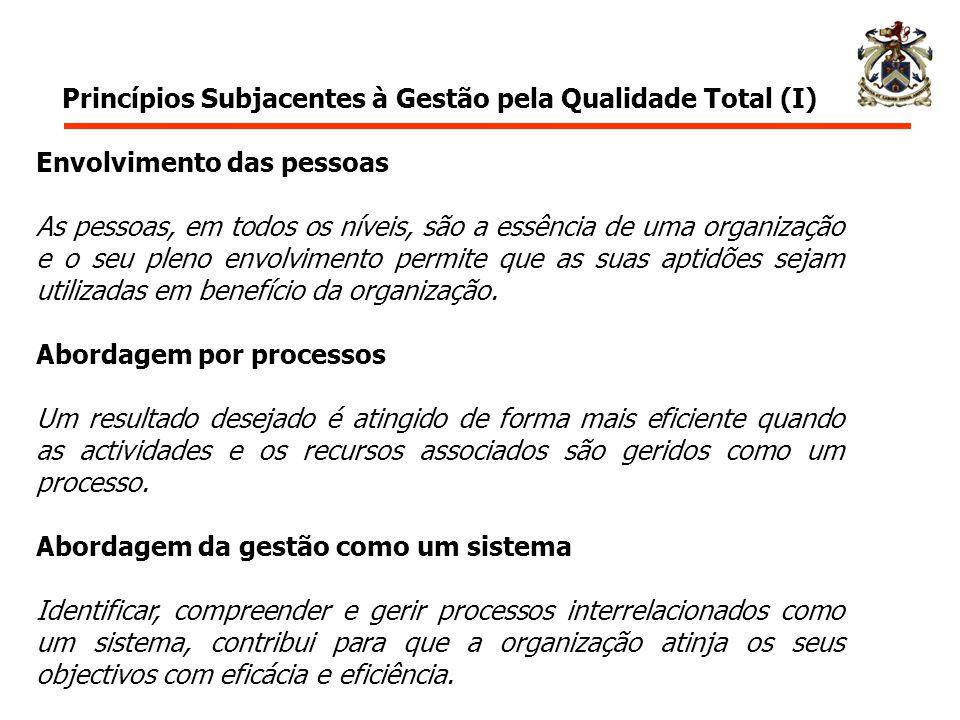 Princípios Subjacentes à Gestão pela Qualidade Total (I)