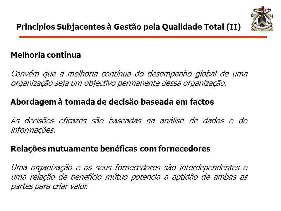 Princípios Subjacentes à Gestão pela Qualidade Total (II)