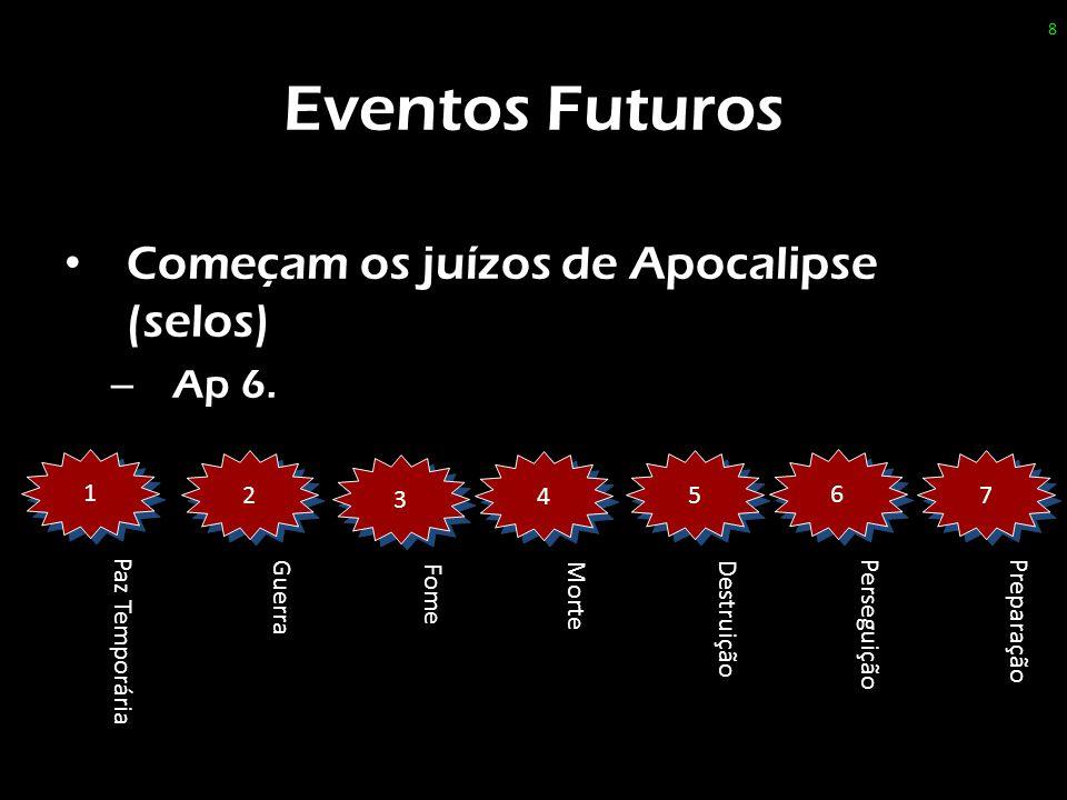 Eventos Futuros Começam os juízos de Apocalipse (selos) Ap 6. 1
