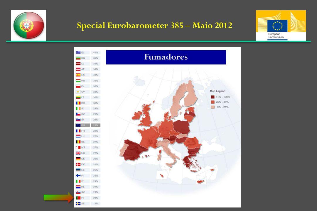 Special Eurobarometer 385 – Maio 2012