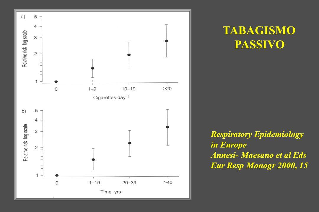 TABAGISMO PASSIVO Respiratory Epidemiology in Europe