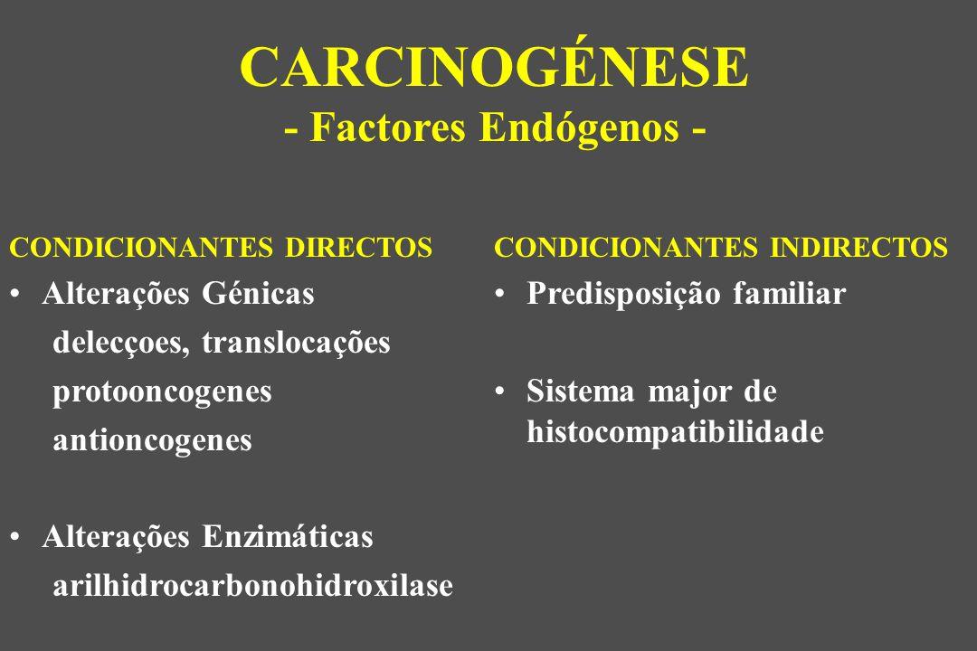 CARCINOGÉNESE - Factores Endógenos -