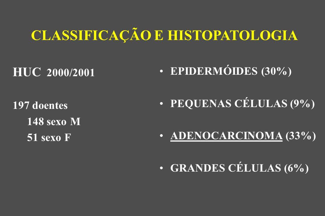 CLASSIFICAÇÃO E HISTOPATOLOGIA