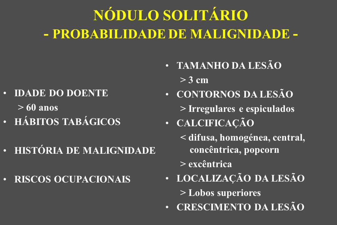 NÓDULO SOLITÁRIO - PROBABILIDADE DE MALIGNIDADE -