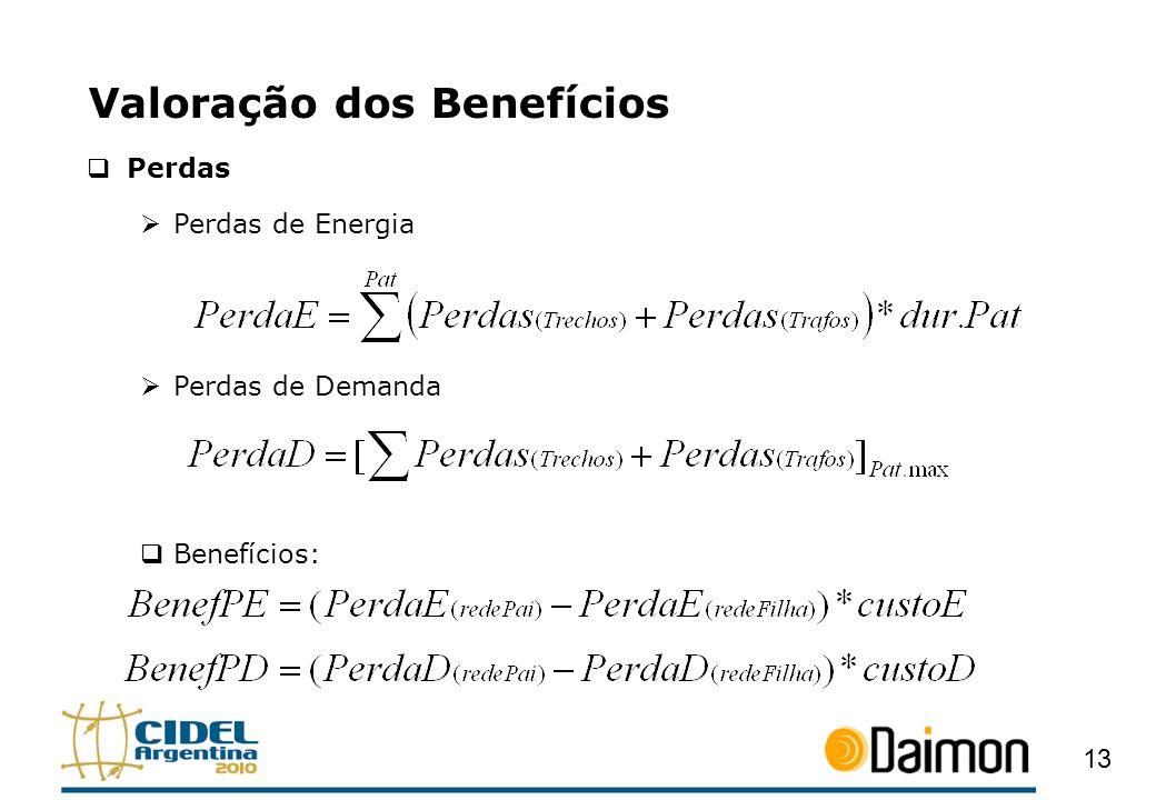 Valoração dos Benefícios