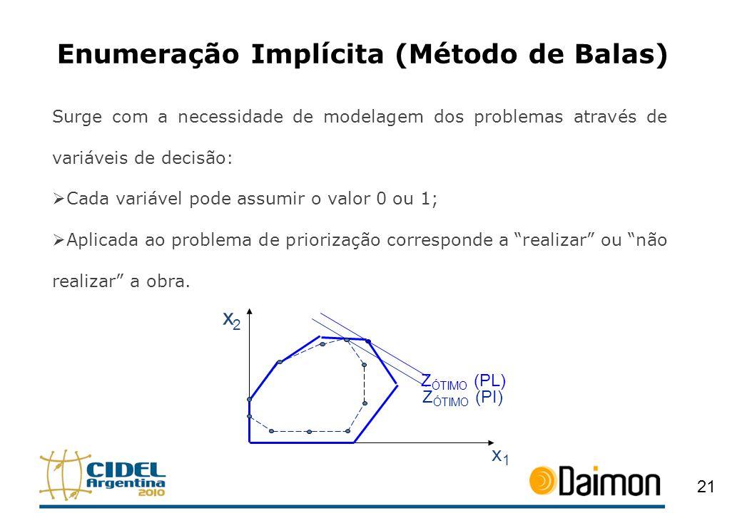 Enumeração Implícita (Método de Balas)