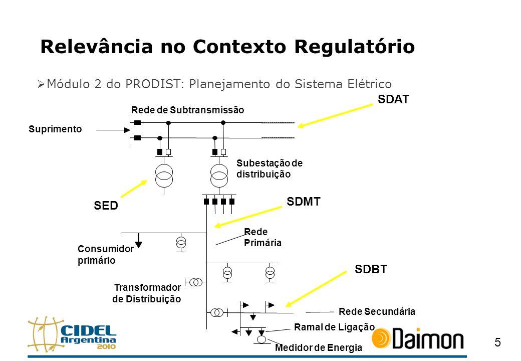 Relevância no Contexto Regulatório
