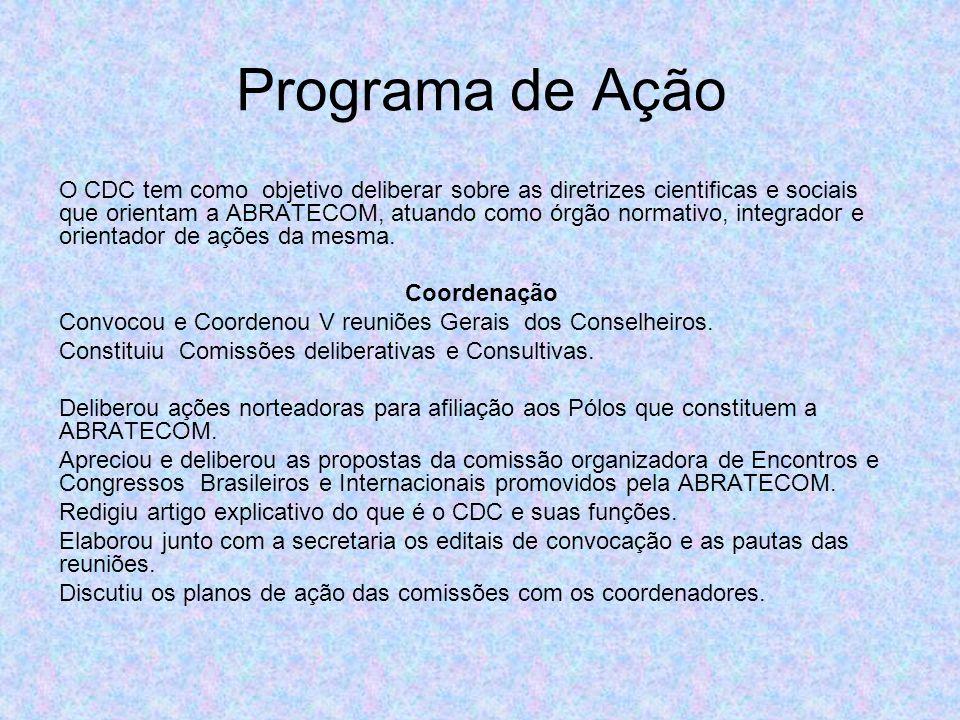 Programa de Ação