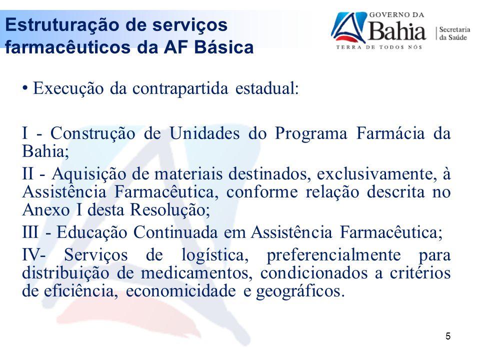 Estruturação de serviços farmacêuticos da AF Básica