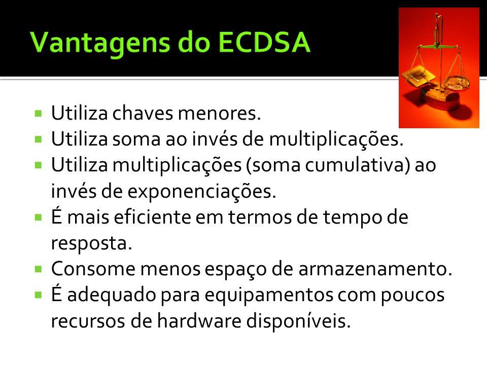 Vantagens do ECDSA Utiliza chaves menores.