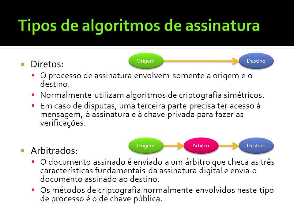 Tipos de algoritmos de assinatura