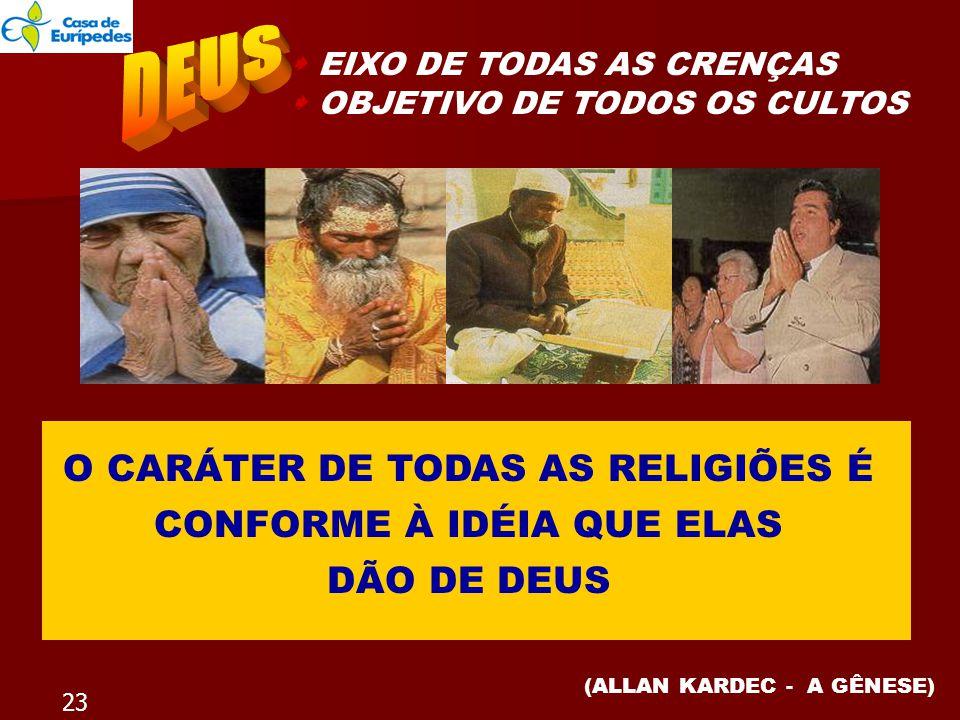 O CARÁTER DE TODAS AS RELIGIÕES É CONFORME À IDÉIA QUE ELAS