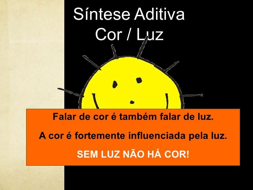 Síntese Aditiva Cor / Luz