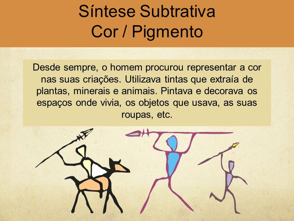Síntese Subtrativa Cor / Pigmento