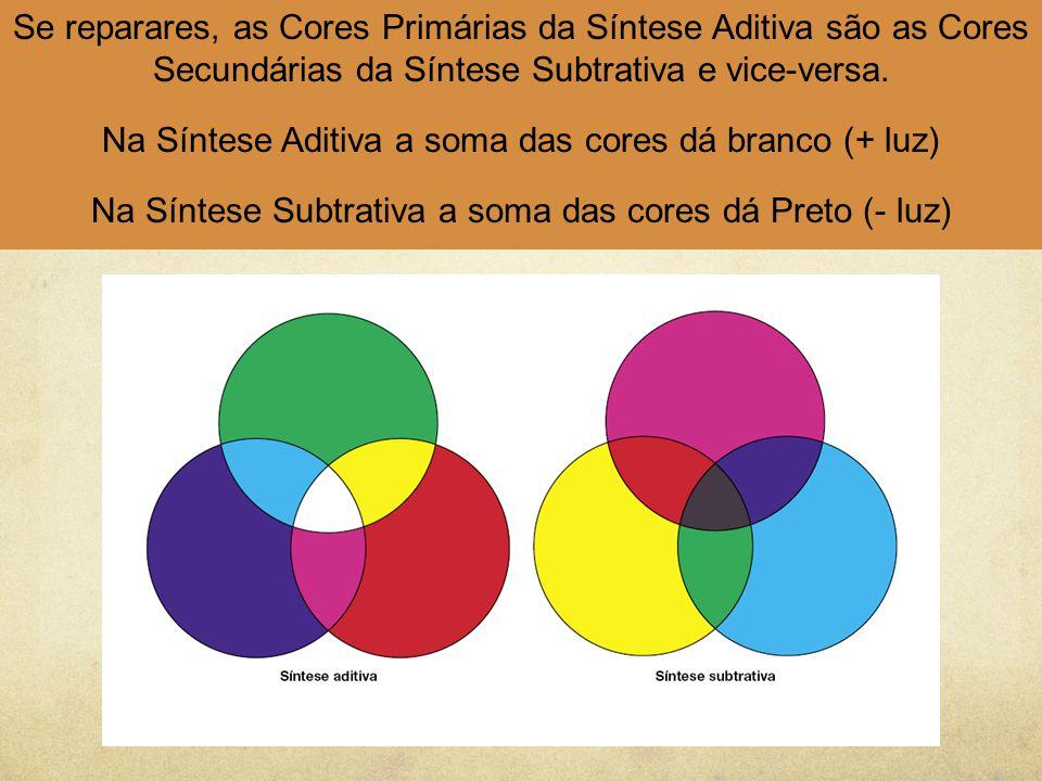 Na Síntese Aditiva a soma das cores dá branco (+ luz)