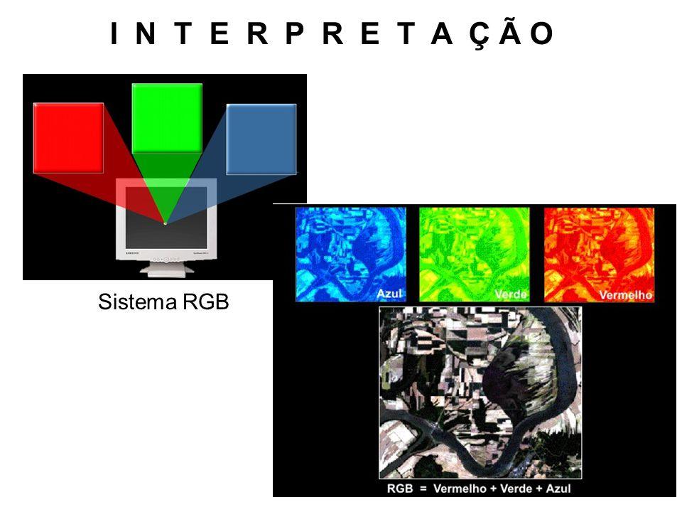 I N T E R P R E T A Ç Ã O Sistema RGB