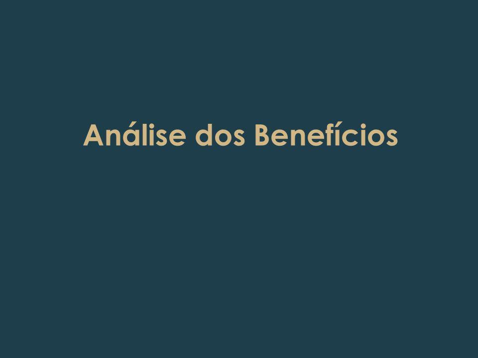 Análise dos Benefícios