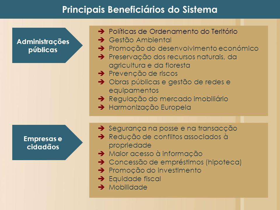 Principais Beneficiários do Sistema Administrações públicas