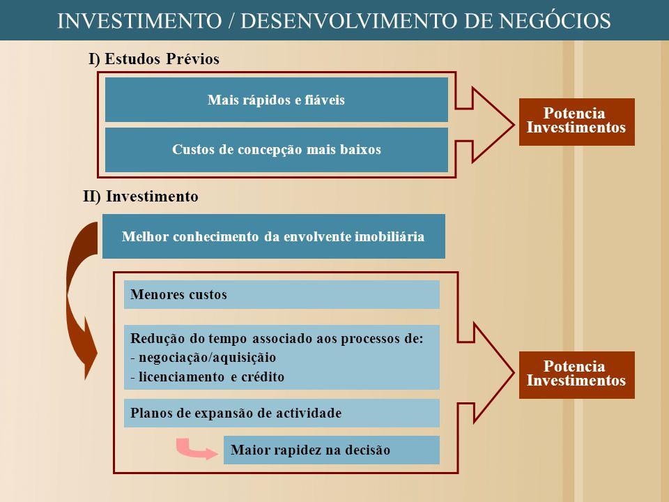 INVESTIMENTO / DESENVOLVIMENTO DE NEGÓCIOS