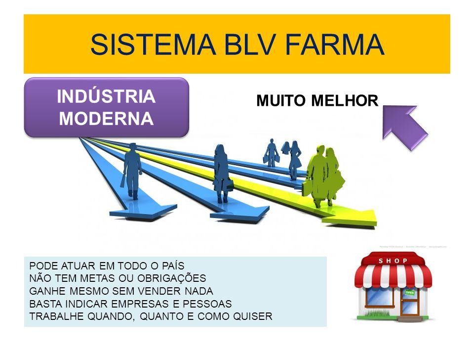 SISTEMA BLV FARMA INDÚSTRIA MODERNA MUITO MELHOR