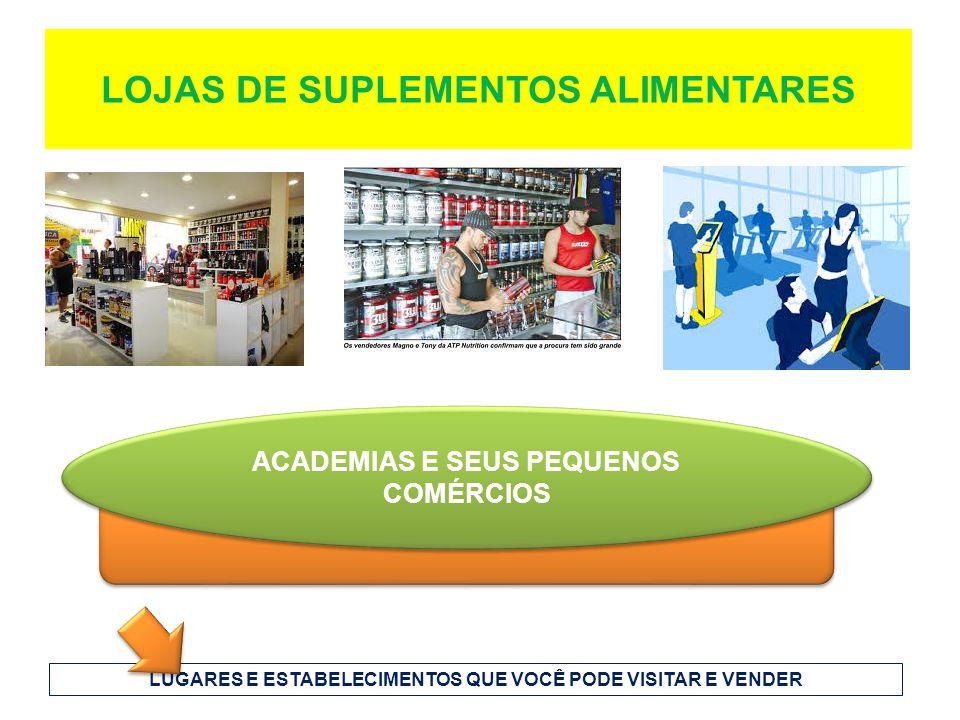 LOJAS DE SUPLEMENTOS ALIMENTARES