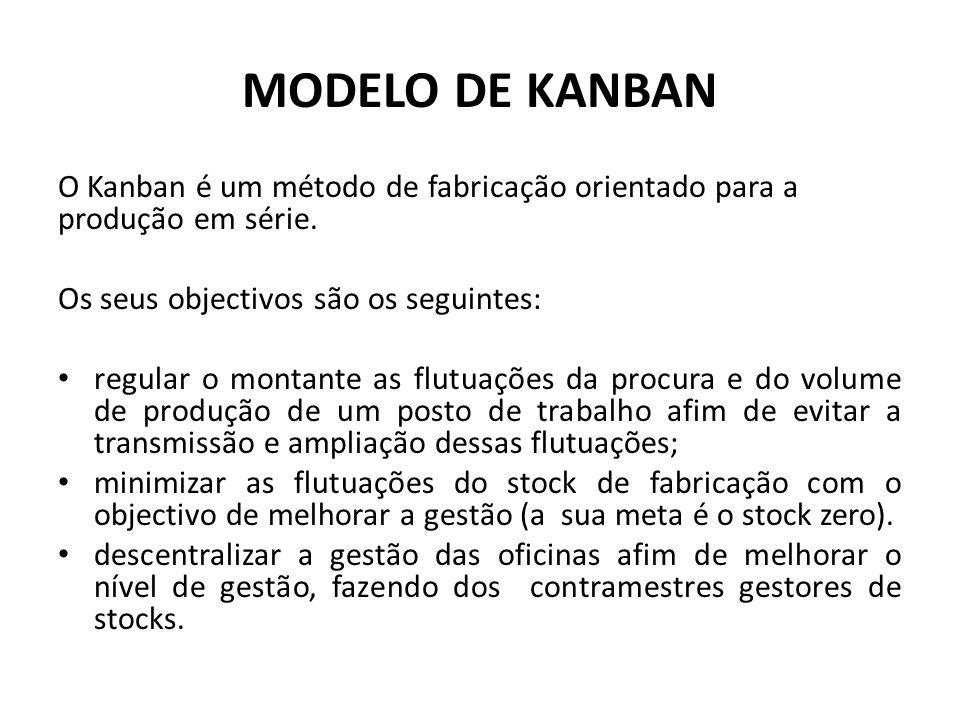 MODELO DE KANBAN O Kanban é um método de fabricação orientado para a produção em série. Os seus objectivos são os seguintes: