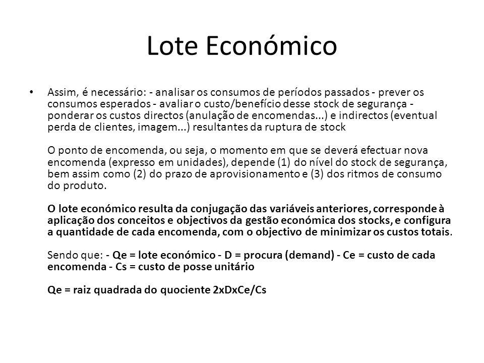 Lote Económico