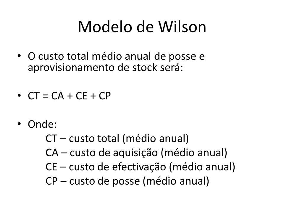 Modelo de Wilson O custo total médio anual de posse e aprovisionamento de stock será: CT = CA + CE + CP.