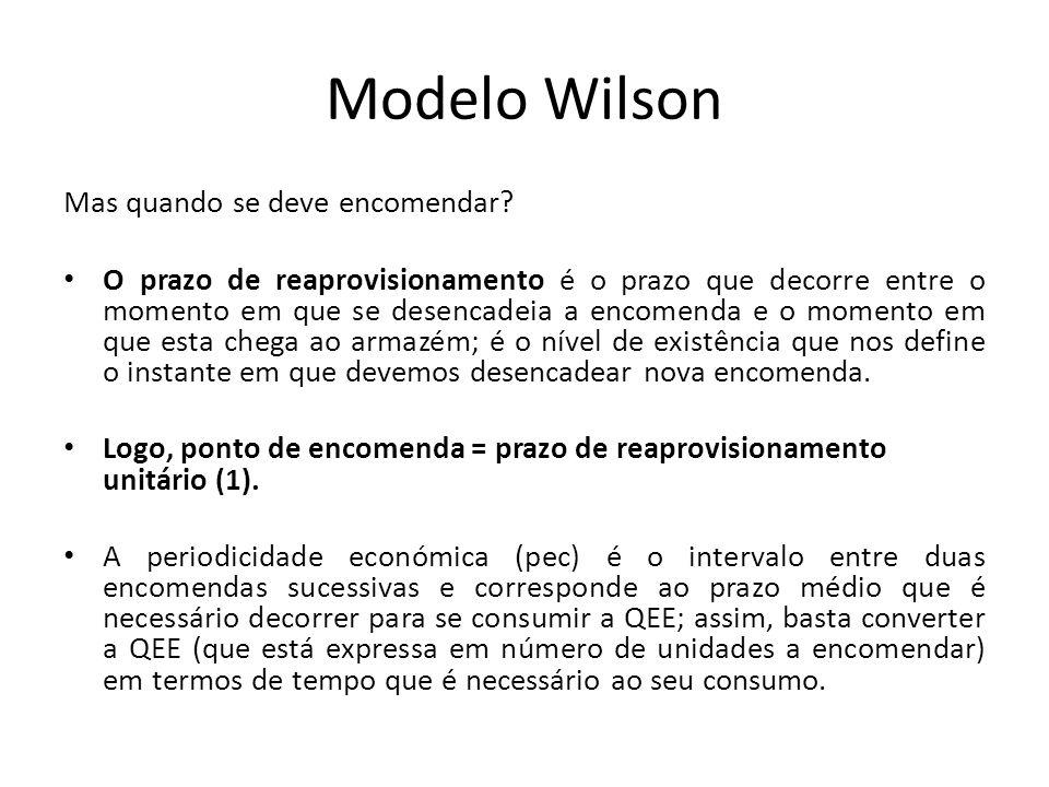 Modelo Wilson Mas quando se deve encomendar