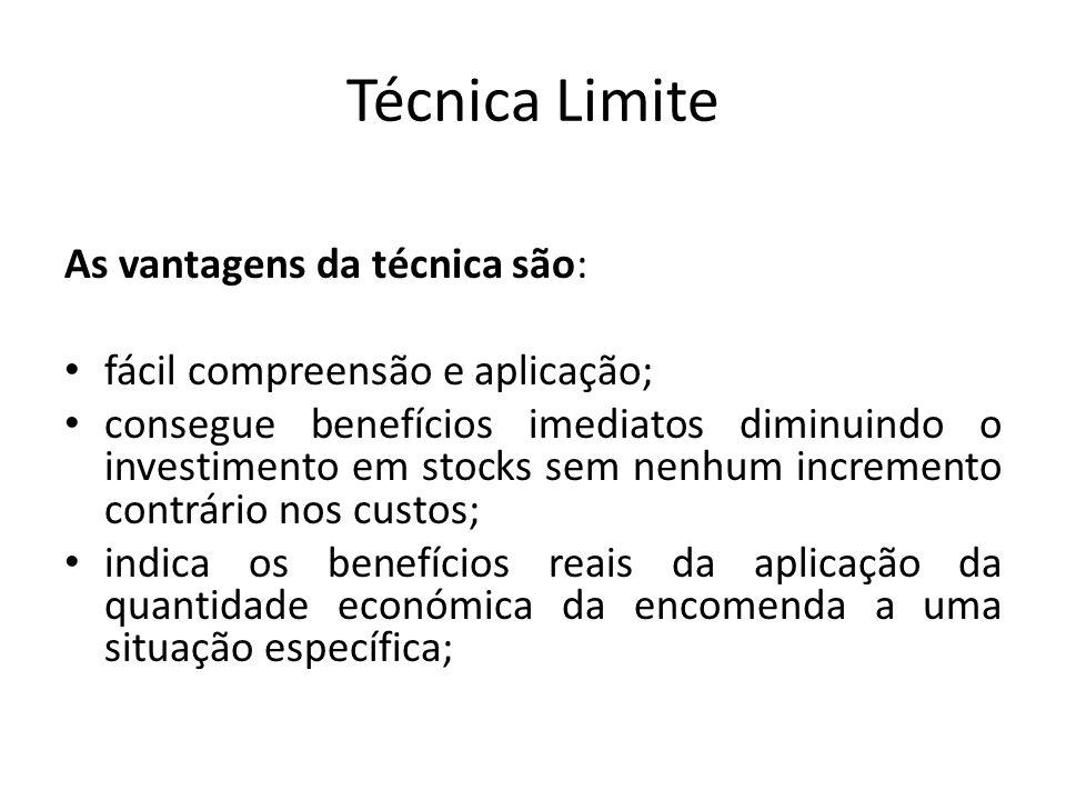 Técnica Limite As vantagens da técnica são: