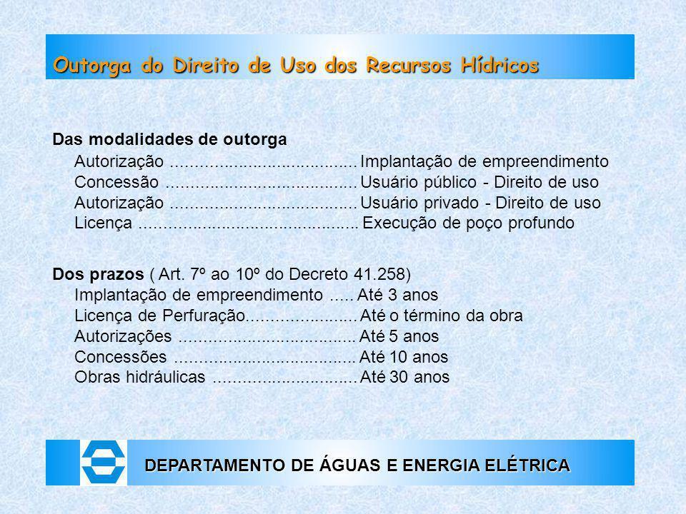 Outorga do Direito de Uso dos Recursos Hídricos