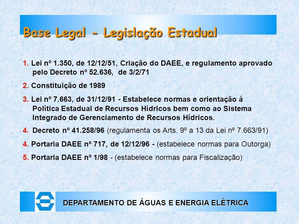 Base Legal - Legislação Estadual