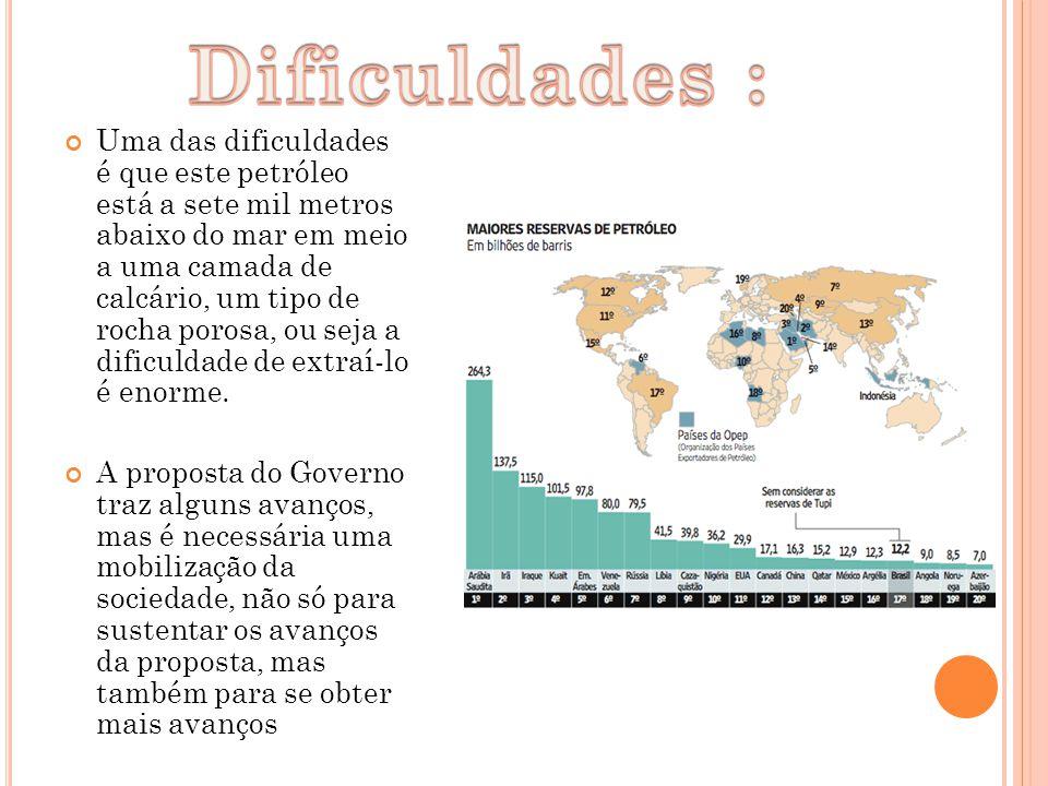 Dificuldades :