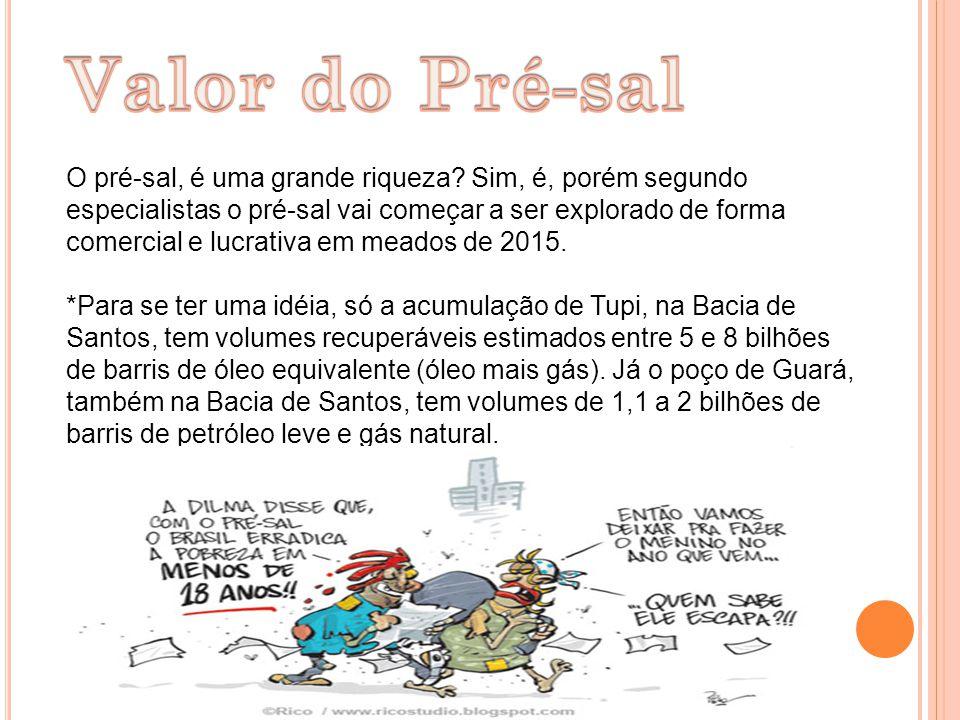 Valor do Pré-sal Pré-Sal.